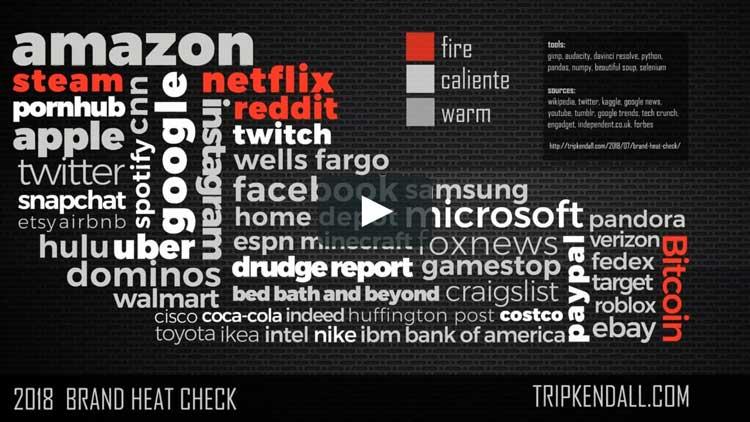 Online-Giganten wie Amazon, Spotify, Google und Netflix
